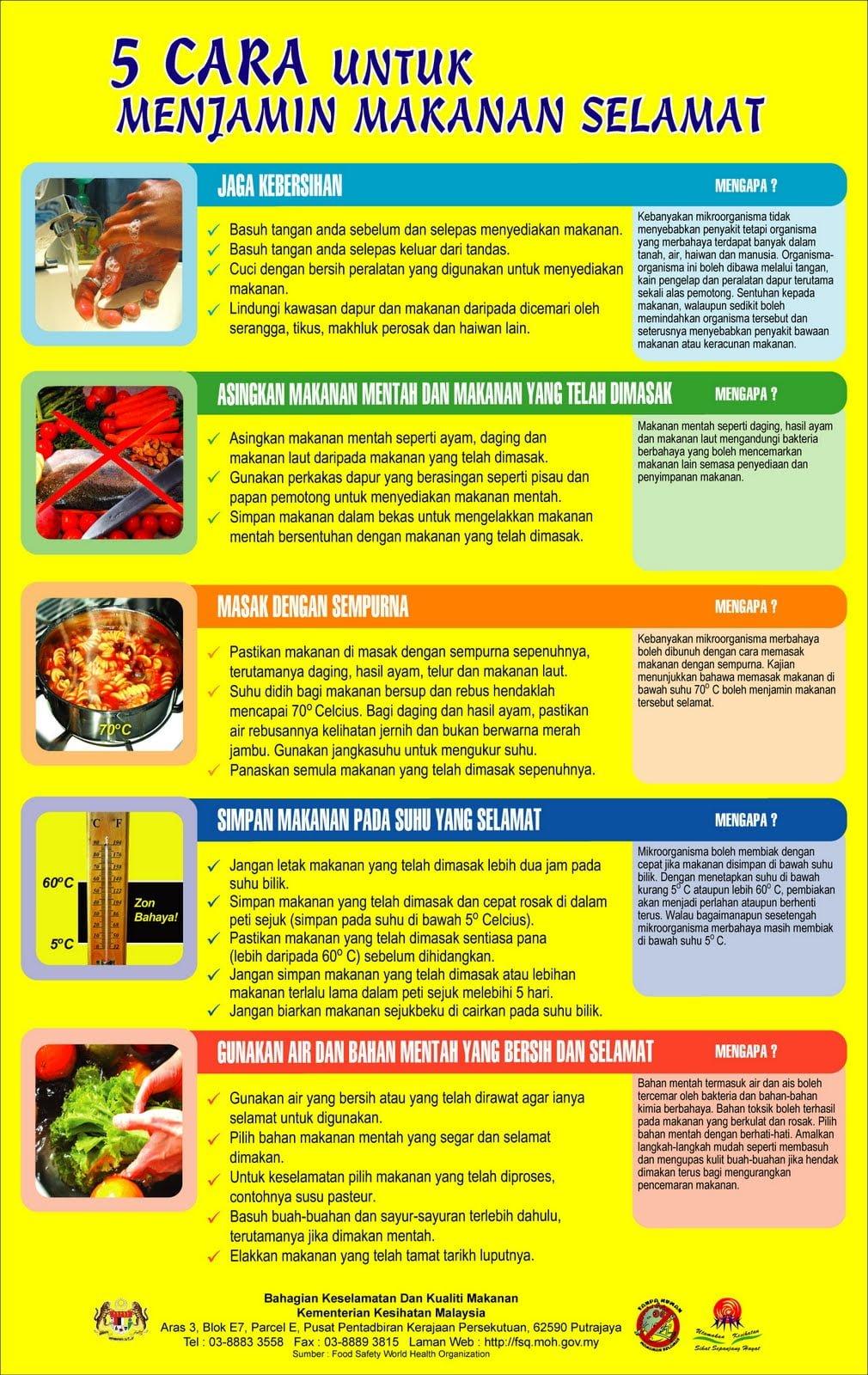 5 Cara Menjamin Makanan Selamat
