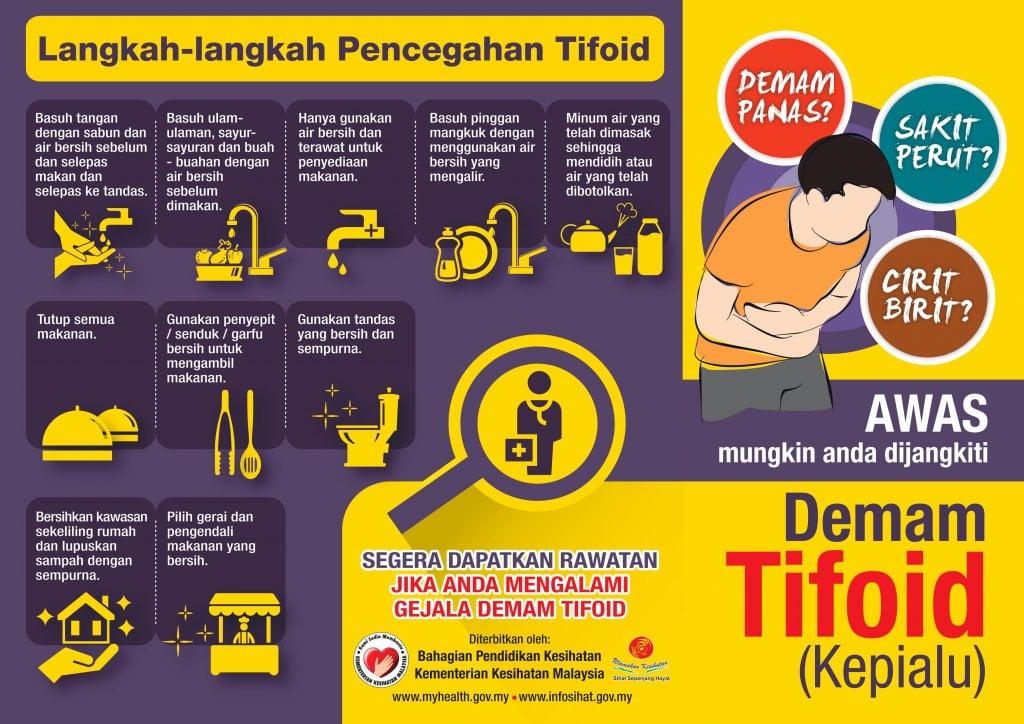 Poster Suntikan Typhoid Kementerian Kesihatan Malaysia